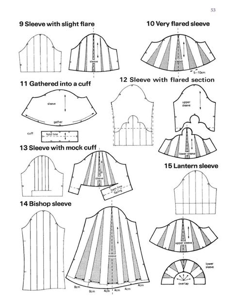 pattern maker education clippedonissuu from metric pattern cutting for women s