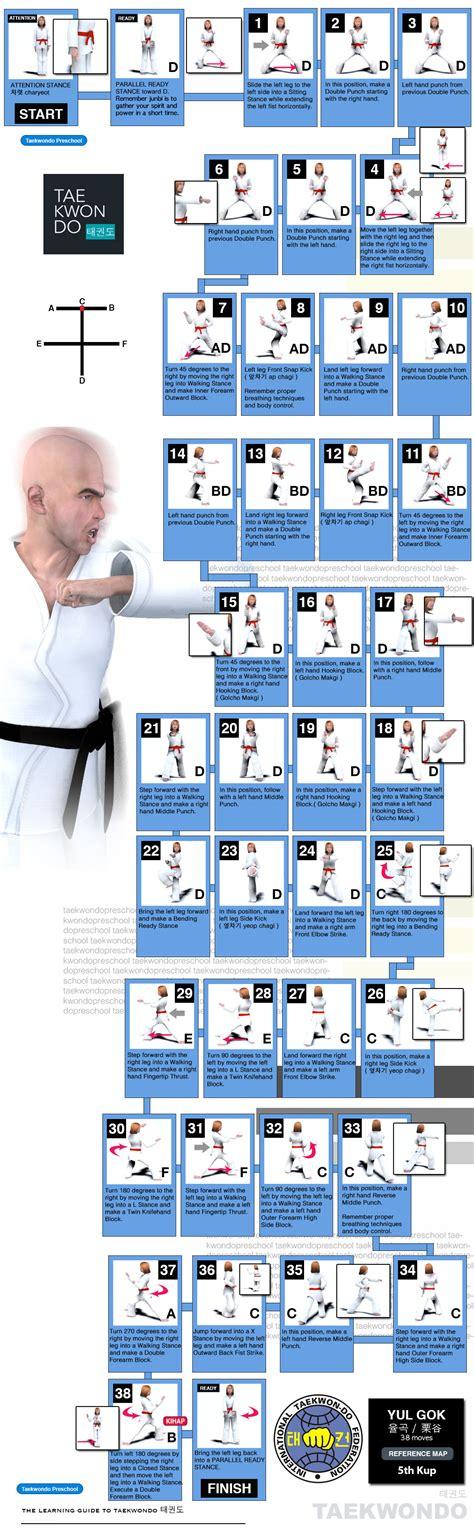 yul gok pattern step by step yul gok 율곡 栗谷 taekwondo preschool
