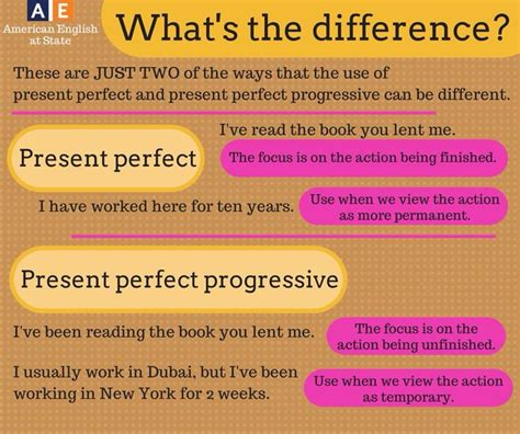 present perfect continuous ticleando 50 best images about present perfect past perfect on