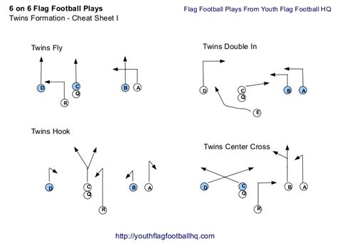 6 On 6 Flag Football Plays Printable 6 on 6 flag football plays printable flags
