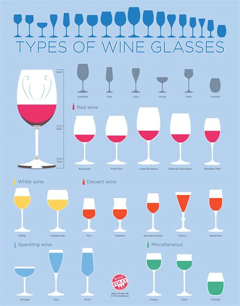 types of barware glasses for wine beer cocktails drinkware guide
