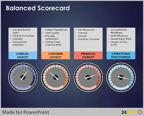 powerpoint scoreboard template scoreboard powerpoint template the highest quality
