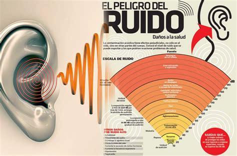 el ruido y la 191 como nos afecta el ruido a la salud