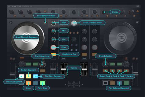 Traktor S4 Knobs by Instruments Controllers With Flow 8 Deck