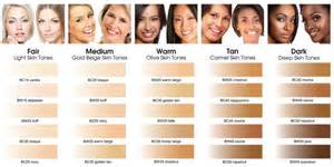 what color foundation should i use how to the foundation skin worx how to