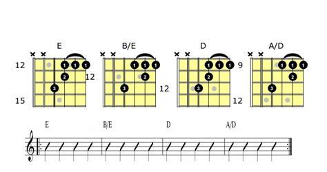 acordes de guitarra pop rock 10 progresiones de acordes para tocar pop rock clases de guitarra online