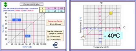 A Powerpoint Math Or Maths Presentation On Conversion