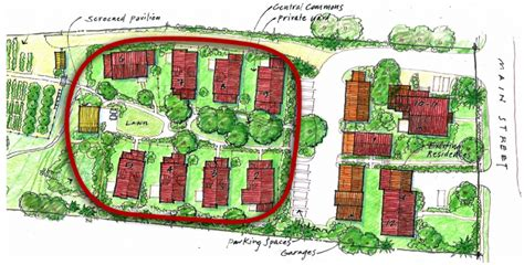 a cluster of creative home design cohousing vs pocket neighborhoods what s the difference