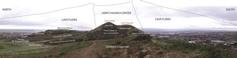 edinburgh arthur s seat salisbury crags and hutton s