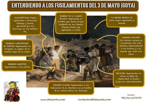 comentario fusilamientos del 3 de mayo apexwallpapers com comentario fusilamientos 3 de mayo los fusilamientos del