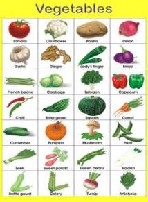 Vegetables name with picture