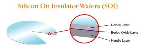 silicon on insulator soi wafers silicon valley