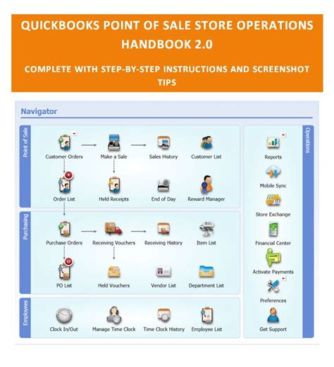tutorial quickbooks point of sale qbpos store operations handbook 2 0 5 pack english
