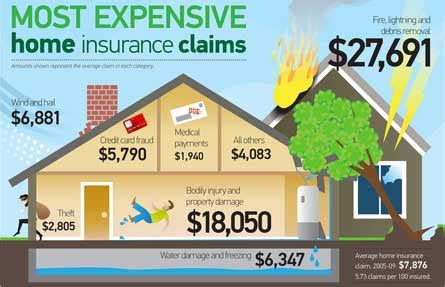 homeowners insurance nc piedmont insurance