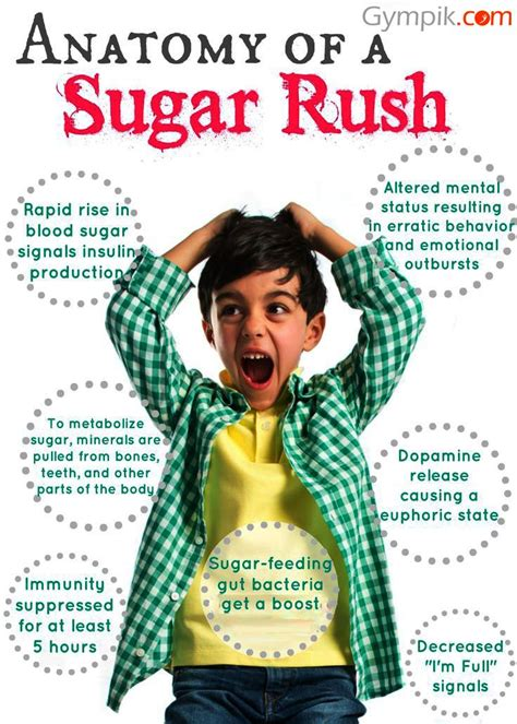 Sugar Detox Side Effects Headache by 129 Best Tooth Decay Images On Health