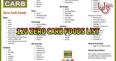 zero carbohydrates 120 zero carb foods list the doctor asky