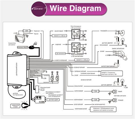 5000m car alarm wiring diagram wiring diagram with