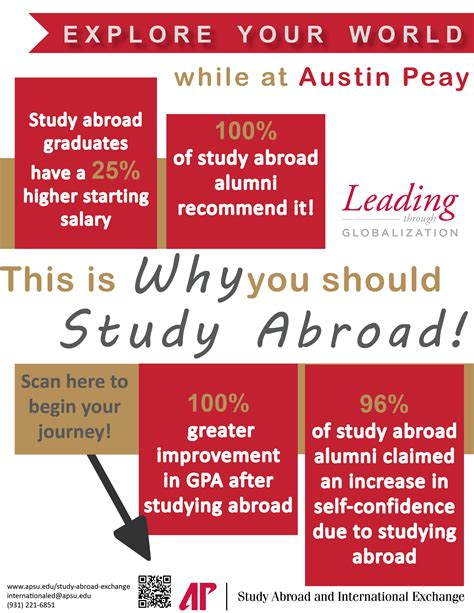 why study abroad in the usa what to expect and prepare for books benefits of studying abroad