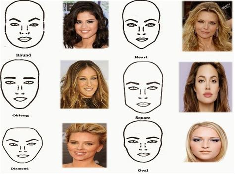 what are type of noses on oval face women that looks great what the shape of your face reveals about your personality