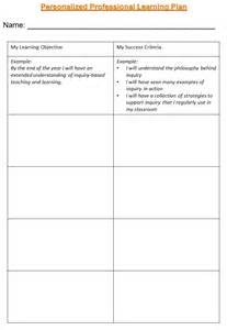 education plan template humans inquiry pyp and teaching
