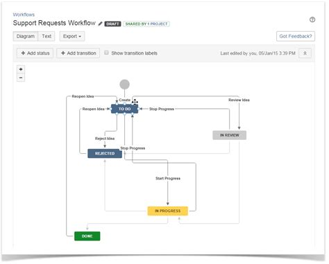cloud workflow customer feedback and helpdesk system for jira cloud