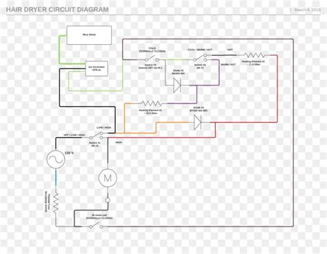 Simple Hair Dryer Diagram wiring diagram for a hair dryer circuit and schematics
