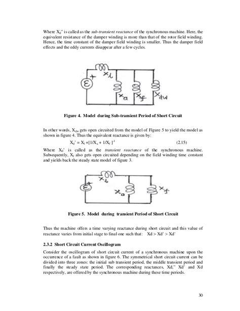 subtransient reactance of induction motor unit1 8
