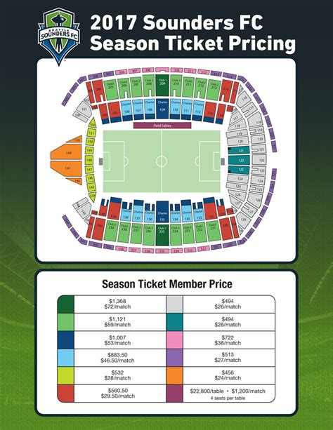 centurylink field seating map sounders seating chart centurylink field seattle tickets