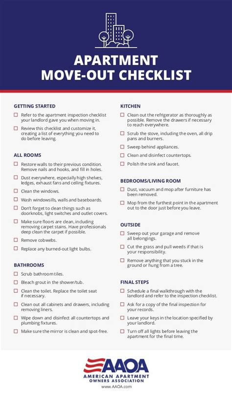 Apartment Checklist Inspection 17 Best Ideas About Moving Out Checklist On