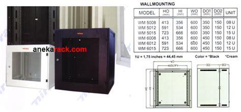 Nirax Wallmount 8u 19 Nr5008 aneka rack server wallmount rack