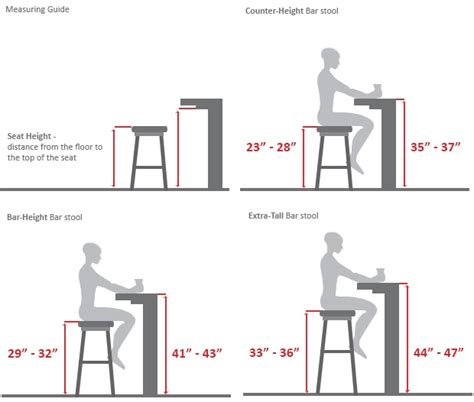 Standard Bar Stool Seat Height by Guide To Choosing The Right Kitchen Counter Stools