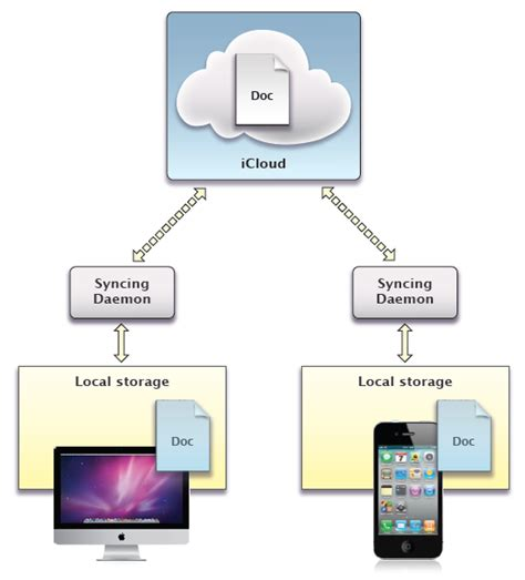 cloud android kako koristiti cloud prints na android telefonu kakopedija