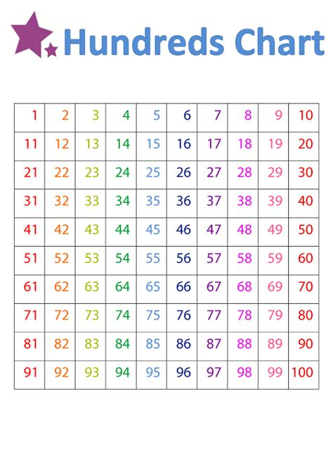 printable numbers chart 1 20 free worksheets 187 tracing numbers 1 100 free math