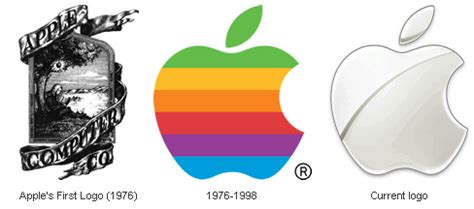 how did new year get its name how did apple the computer company get its name steve