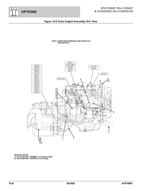 jlg forklift g6 42a master parts manual 2019 ebook library