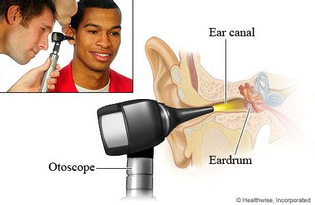 ear examination with otoscope position of otoscope for ear exam university of michigan