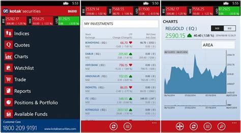 kotak mahindra trading kotak securities brokerage charges indian broker