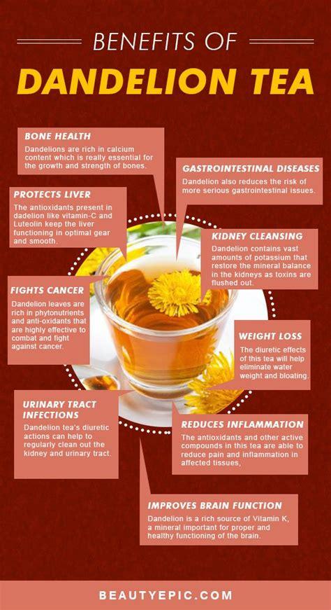 Benefits Of Dandelion Detox Tea by De 175 B 228 Sta Healthy Foods Bilderna P 229