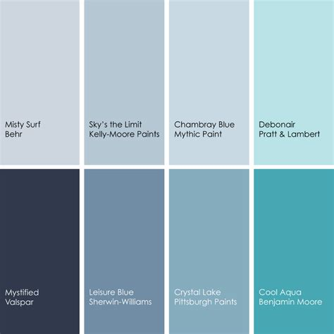 best shades of blue top 10 home trends for 2014 urban pacific real