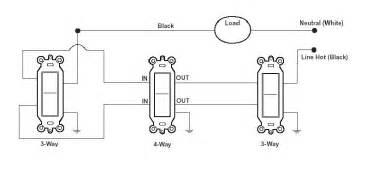 4+way leviton 4 way switch wiring diagram on wiring diagram legend