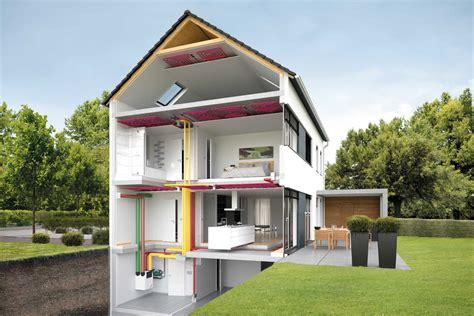 ricircolo casa ventilazione comfort per spazi abitativi zehnder