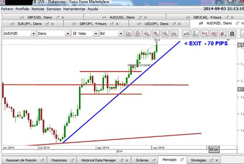 swing trading exit strategy swing trading results price action strategy trade