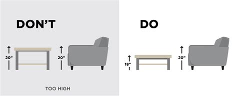 how high should a sofa table be coffee table dimension guide ashley furniture homestore