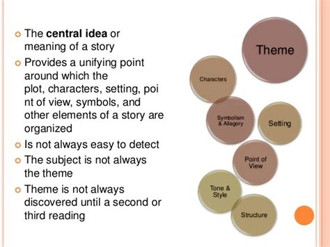 central themes of the scarlet letter the elements of fiction