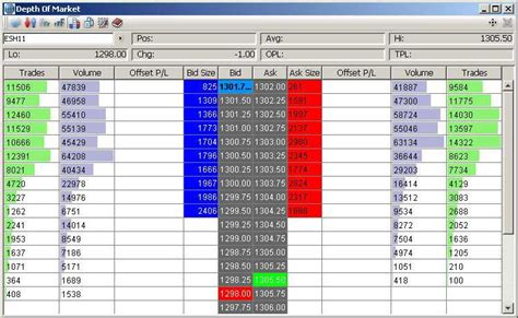 bid prices cme e quotes features