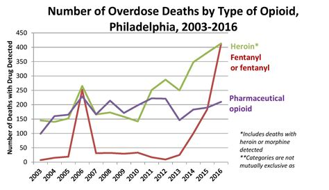 Http Www Cnn 2017 05 05 Health Opioid Detox During Pregnancy Index Html by Safe Injection Worth Considering Says Philly Mayor