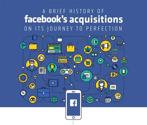 company growth by acquisition makes dollars sense books facebook s acquisitions on its journey to perfection