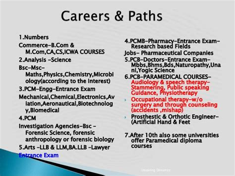 Mba After Bsc Chemistry by Career Guidance Planning After 10th 12th
