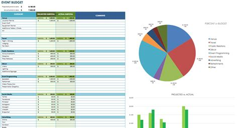excel marketing budget template event budget template marketing budget