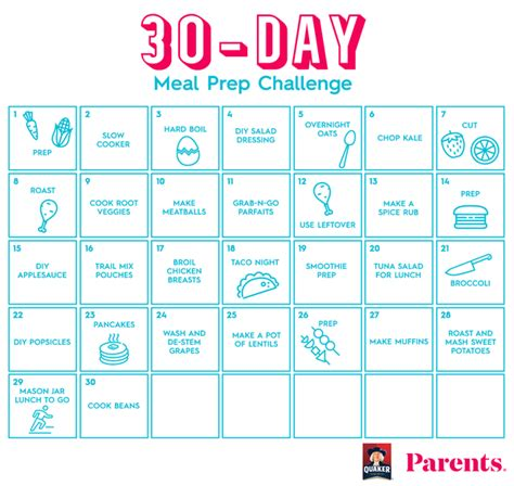 meal prep template the 30 day meal prep challenge parents